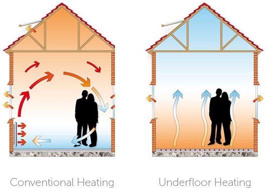 underfloor-heating-diagram