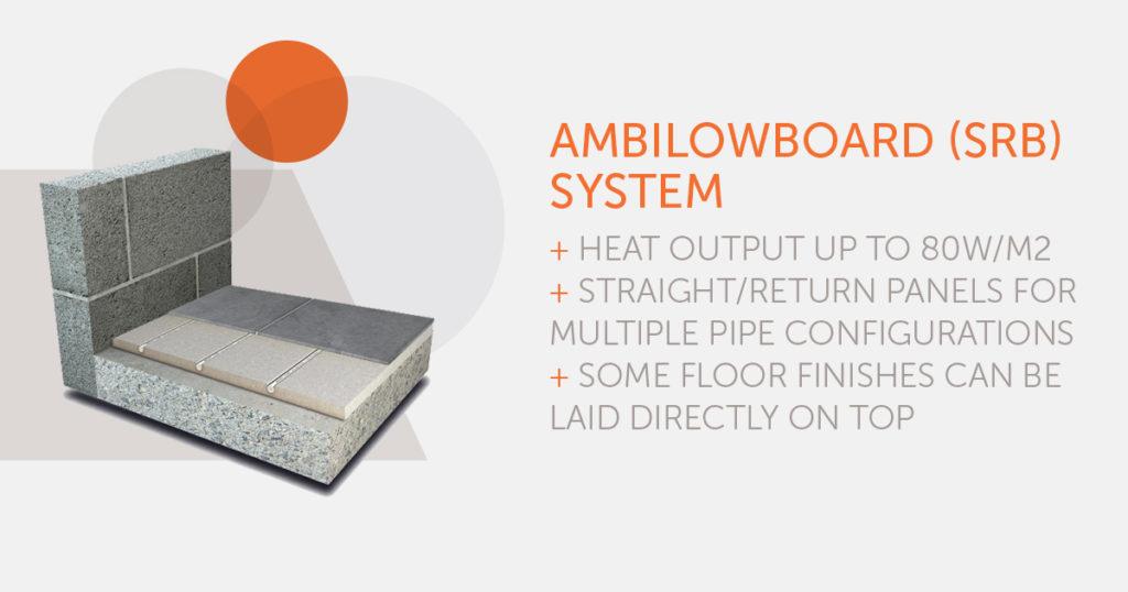 AmbiLowBoard (SRB) System
