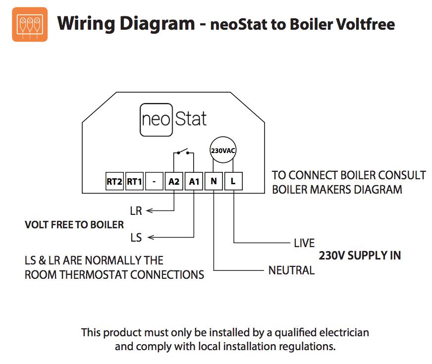 Underfloor Heating System Schematic