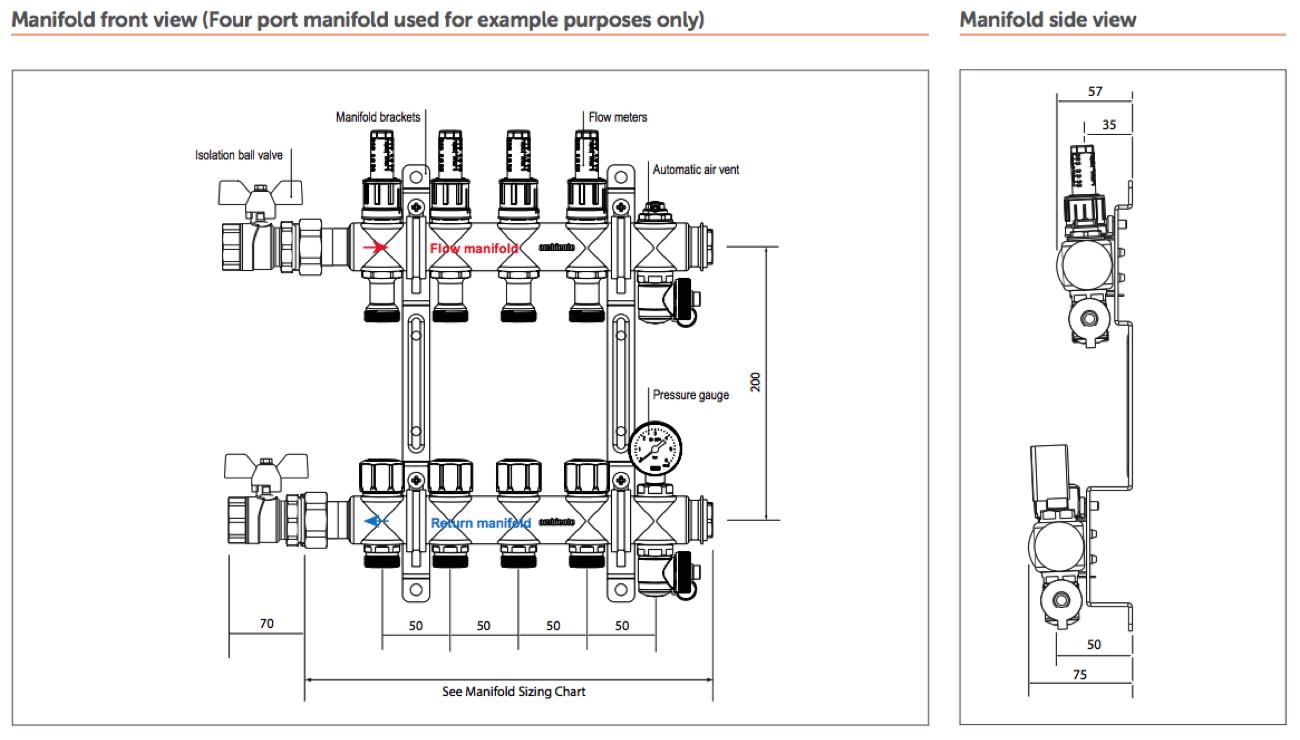 Underfloor Heating Manifold Wiring Diagram