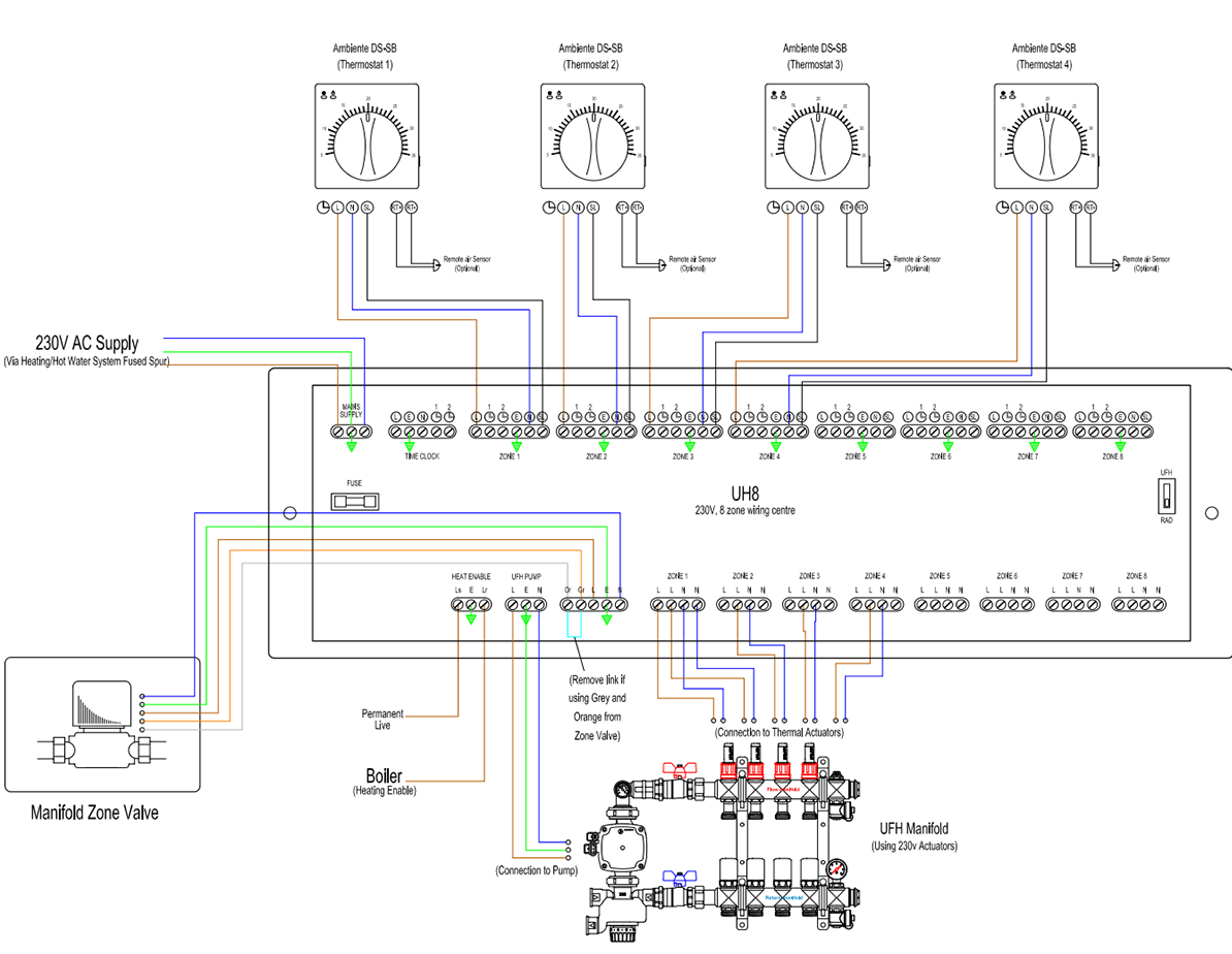 Heating Thermostat Wiring Diagram from ambienteufh.co.uk